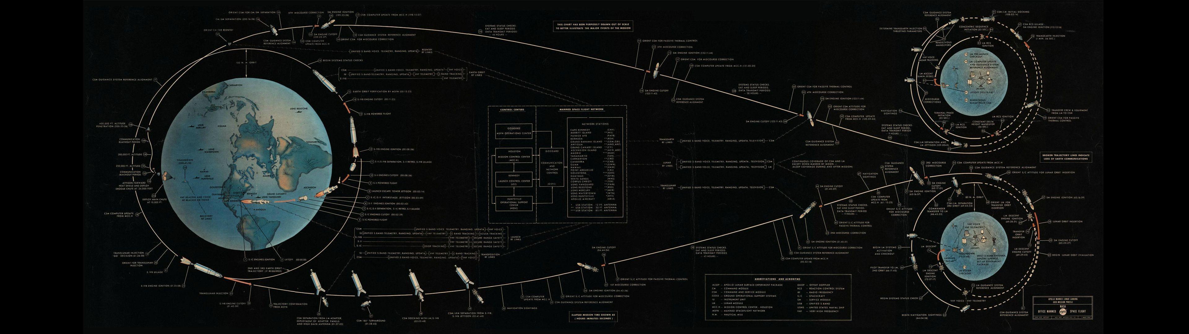 Hd Wallpaper For Extended Desktop