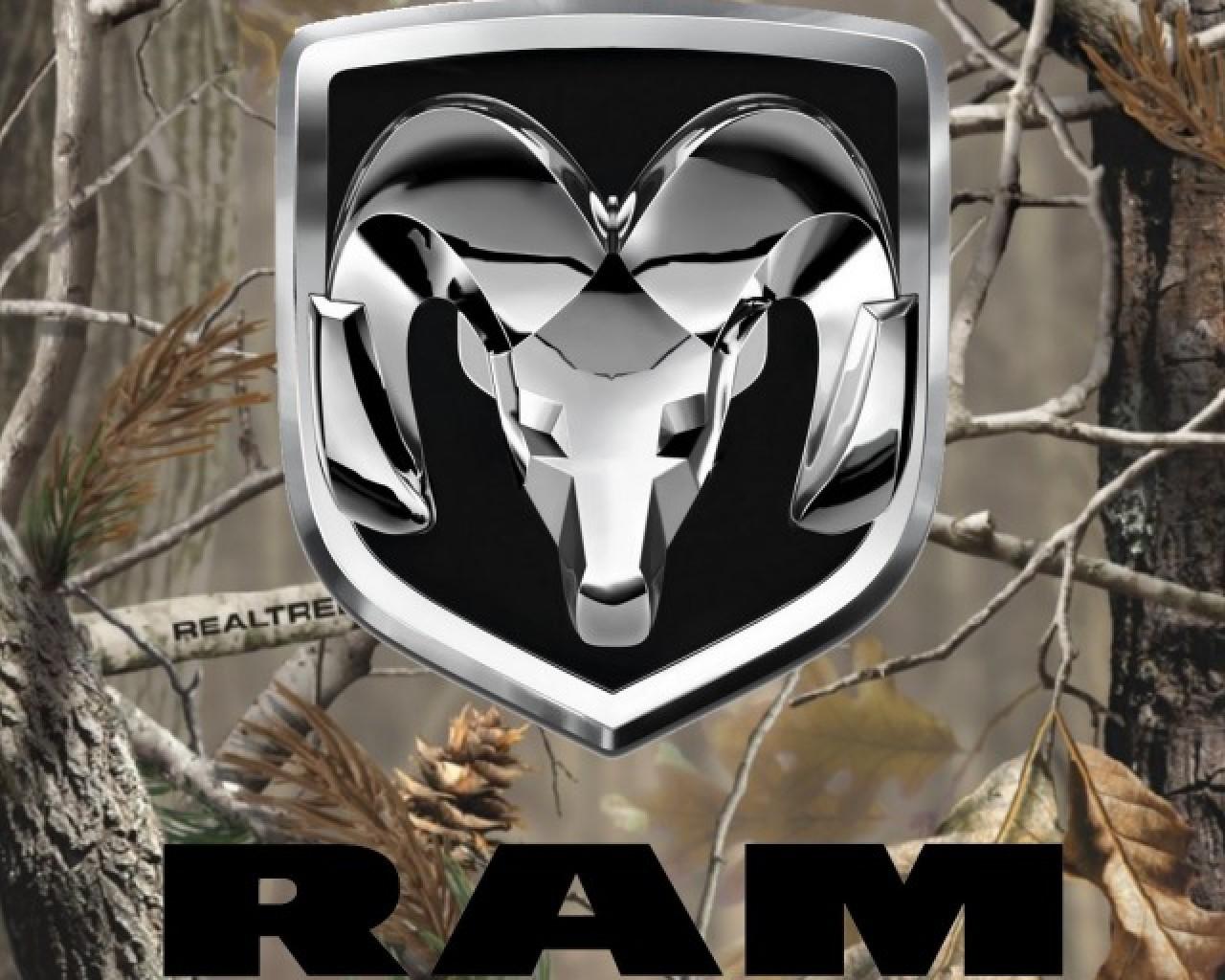 Dodge Ram Logo Camo 1280x1024 Wallpaper Teahub Io