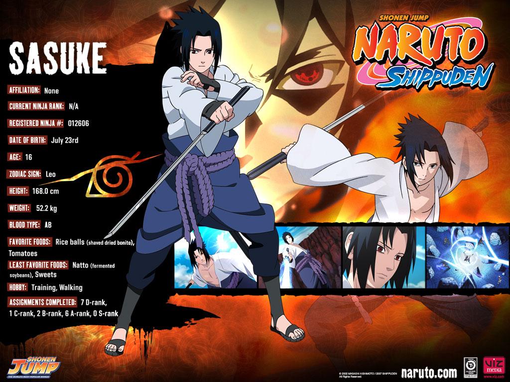 Profile Naruto Shippuden Characters 1024x768 Wallpaper Teahub Io