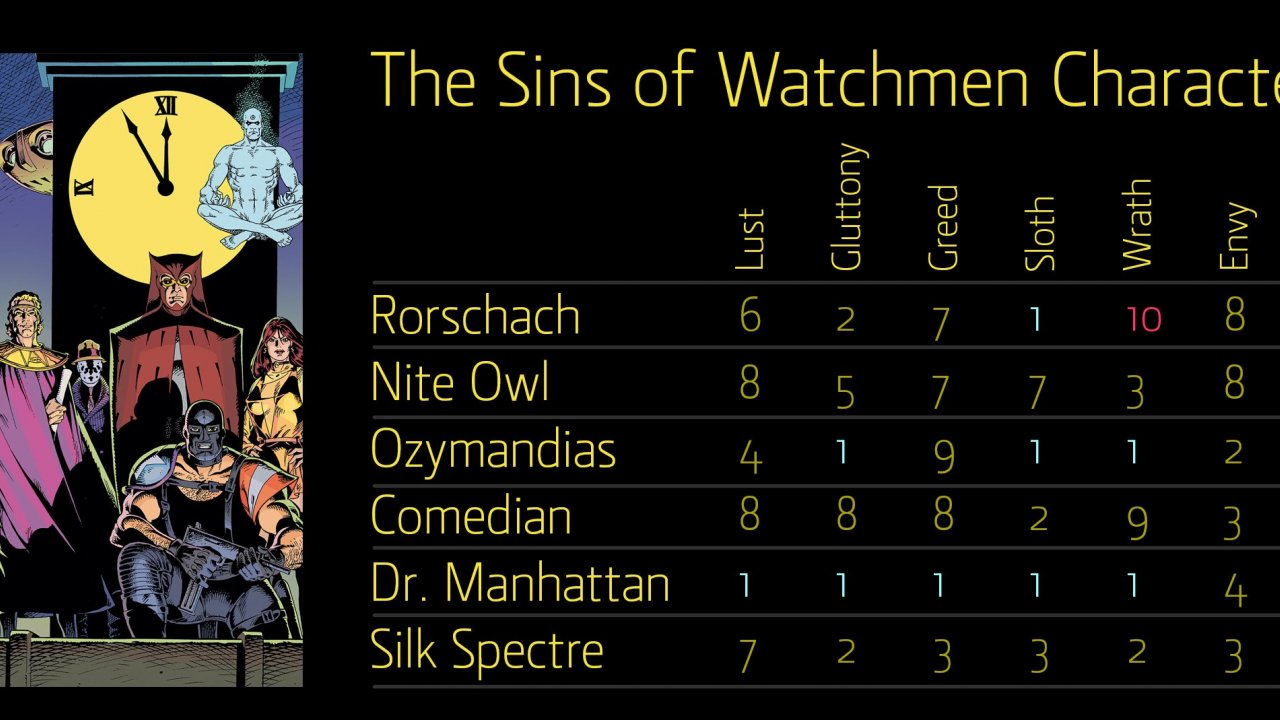 Watchmen Ozymandias 1280x720 Wallpaper Teahub Io