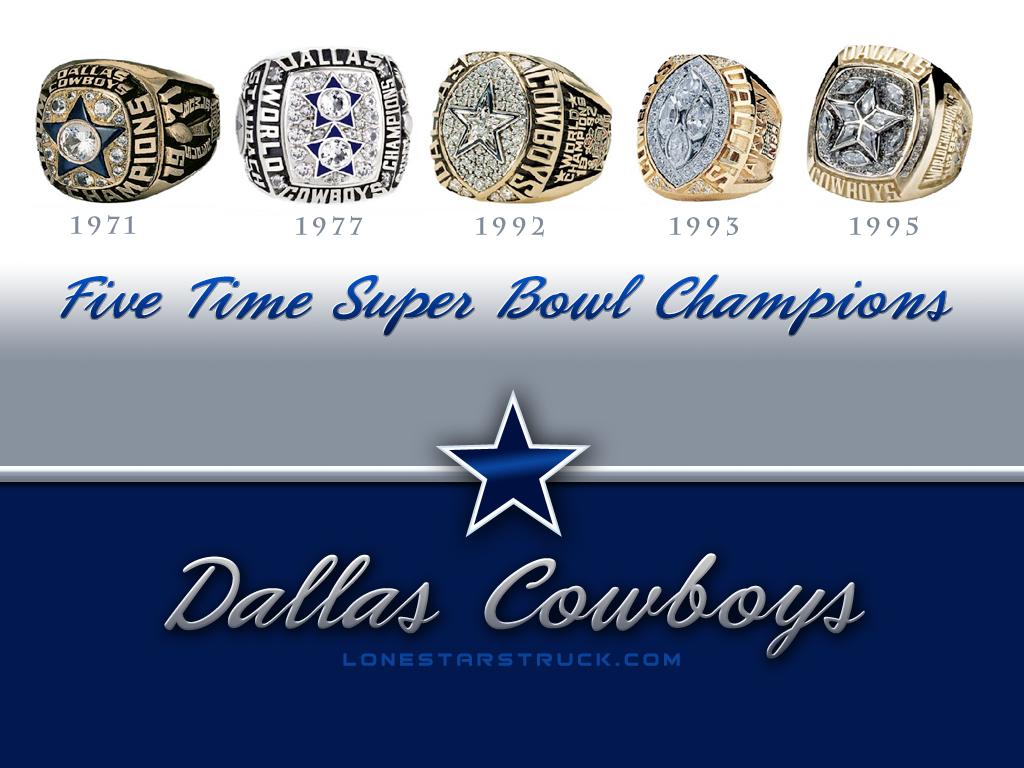 Dallas Cowboys Pictures - Cowboys Dallas Theme Background - HD Wallpaper