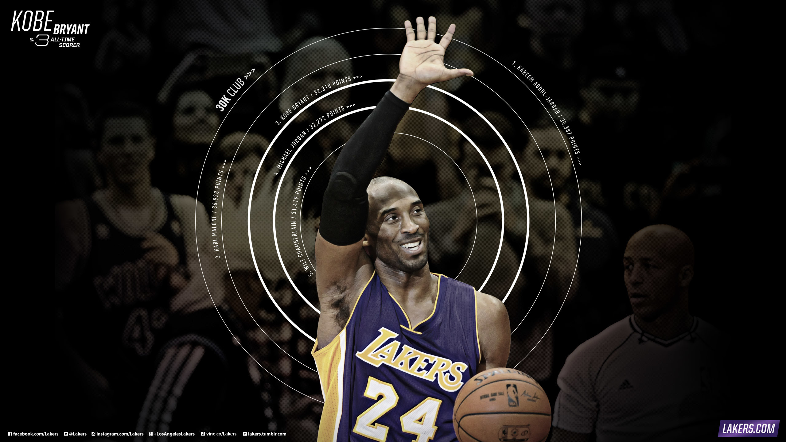 Kobe Bryant Passes Michael Jordan   Data-src - Kobe Bryant Wallpaper Hd - HD Wallpaper