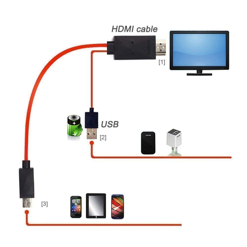 Buy Hl To Hdmi Adapter Cable 1080p Hdtv For Samsung - Cable Handphone To Tv - HD Wallpaper
