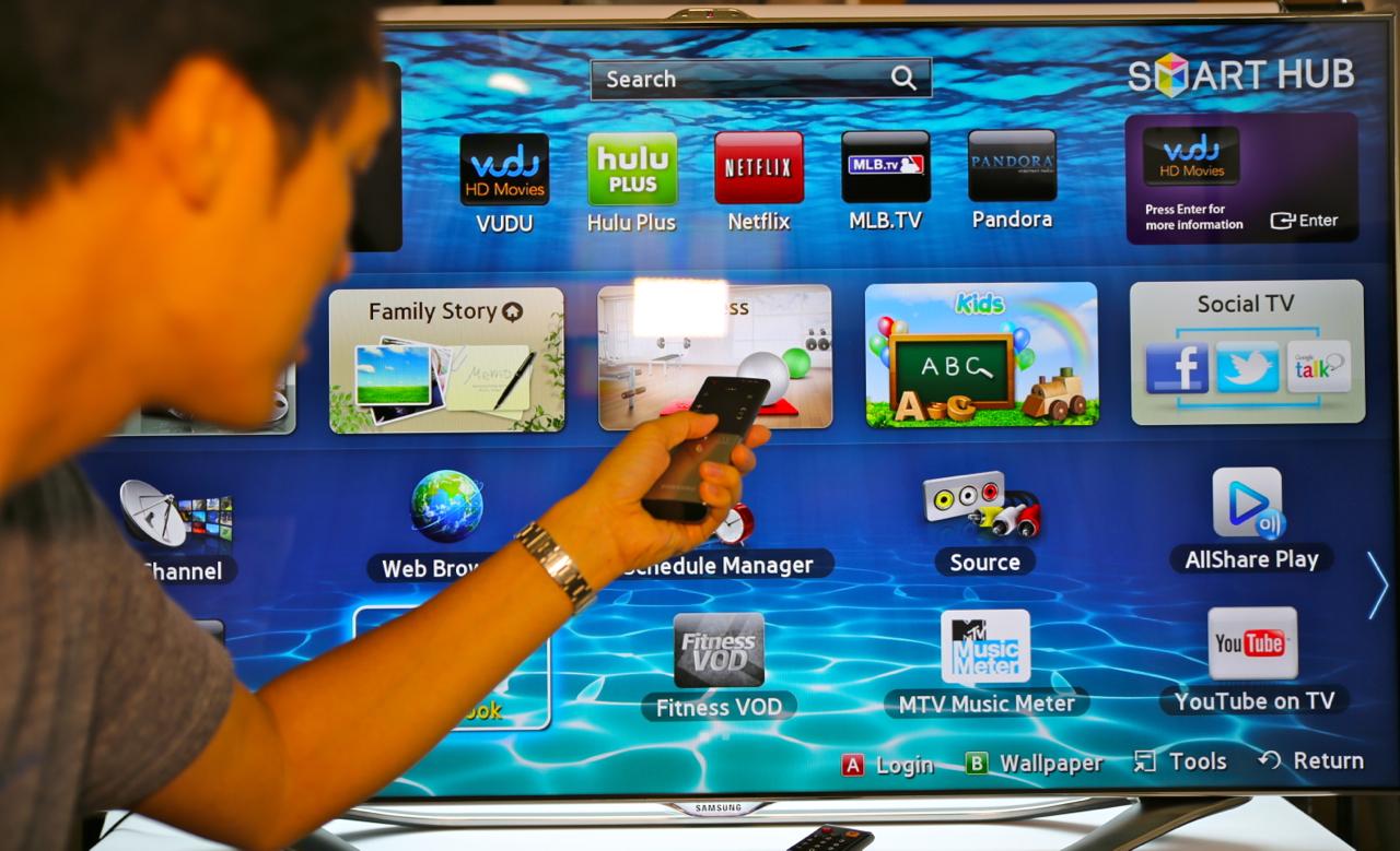 Samsung Smart Tv Sdk 1280x779 Wallpaper Teahub Io